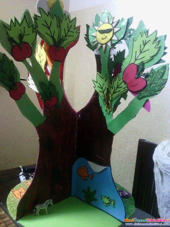 Uc Boyutlu Mevsimler Projesi Yaz Kis Sonbahar Ilkbahar Okul